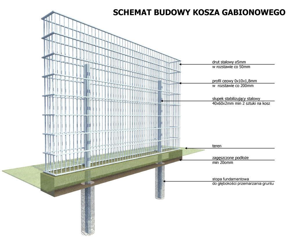 schemat_budowy_ogrodzenia_gabionowego